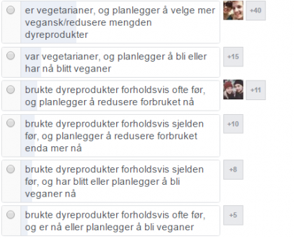 Skjermdump av spørreundersøkelsen på Vegans vår.